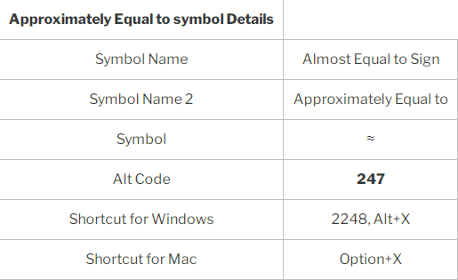 type approximately equal to symbol in word